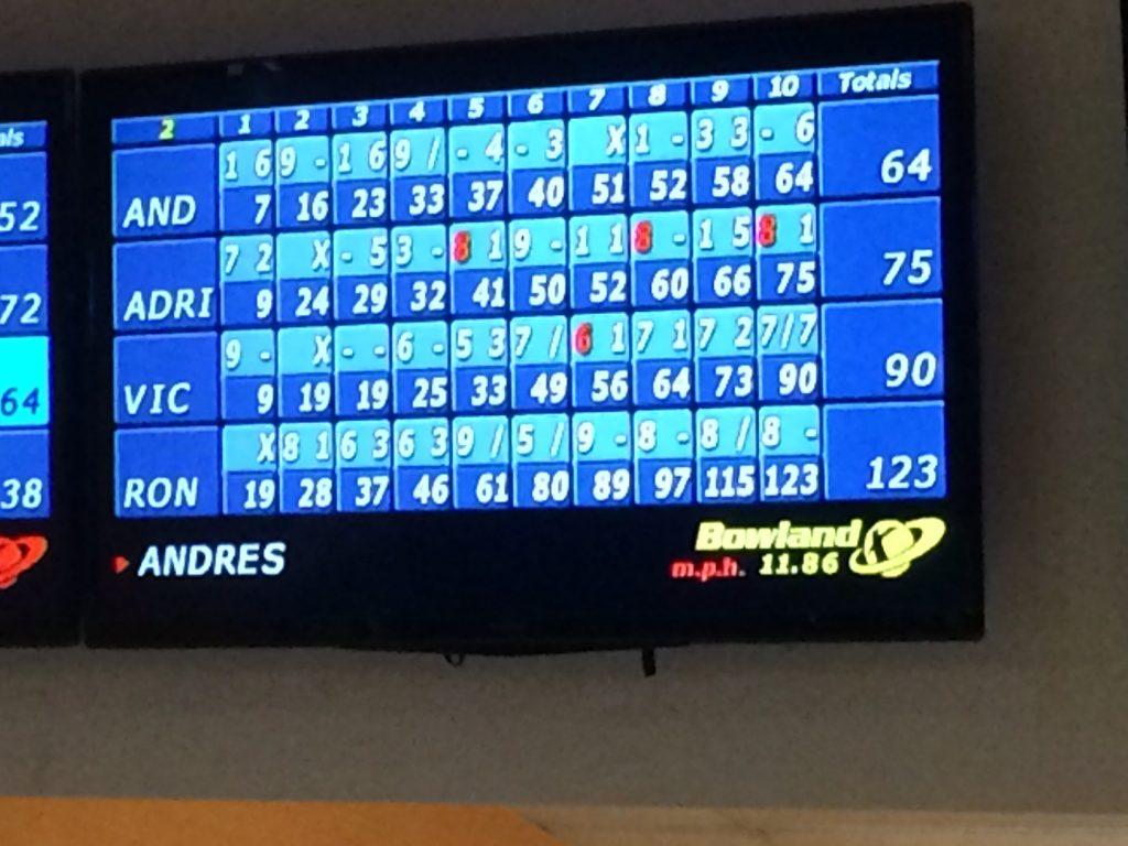April bowling scoreboard